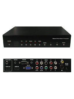 Thender CP-255 I Scaler 1080p