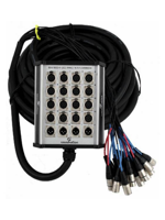 Soundsation Stagebox SGBX20-1604